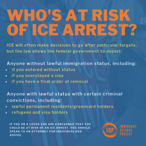 ICE Arrests - Immigrant Defense Project