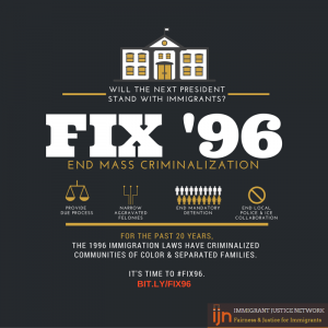 Fix-96-Graphic_Final